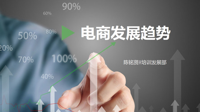 電商電子商務趨勢報告PPT模板