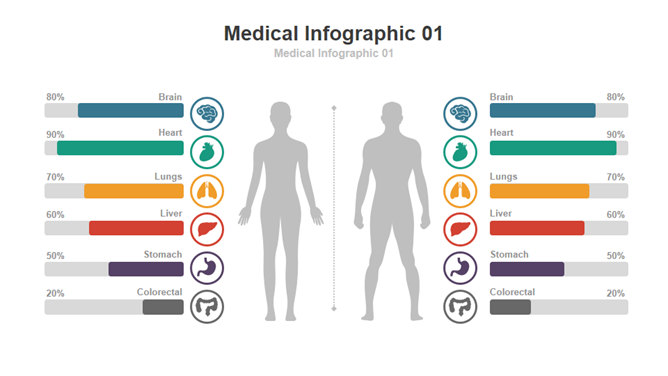 臨床研究powerpoint   簡報免費下載
