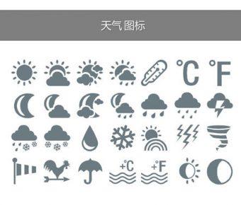 【PPT天氣圖示】完善的16頁PPT天氣圖示下載,靜態天氣icon素材的模板格式